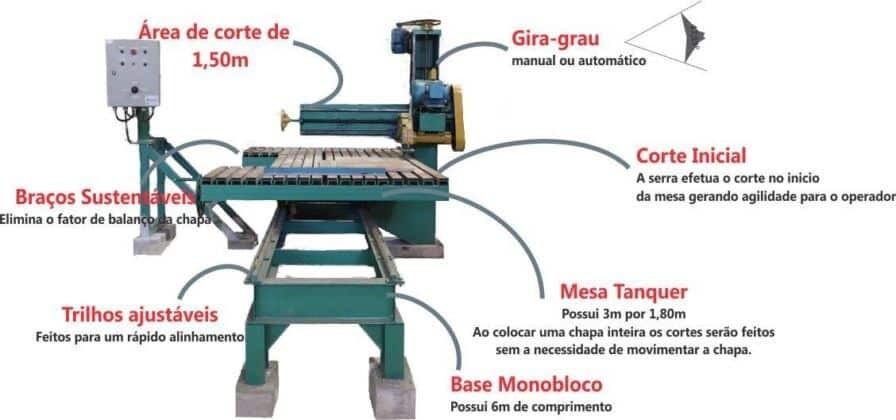 Maquina para Corte de Marmore e Granito SRG